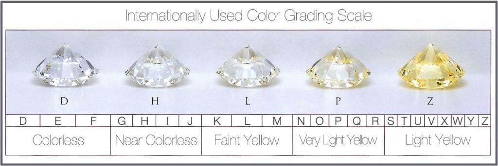 color_grading_scale1-1024x343.jpg