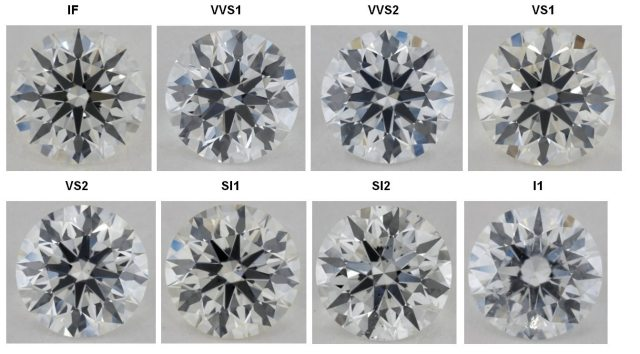 Real-life-examples-of-a-diamond-grades-clarity-chart.jpg